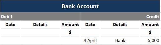 Bank-Credited