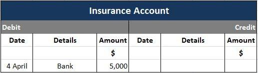 Double-entry-system-of-accounting-example