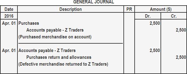 journal-entry-for-return-of-merchandise-img2