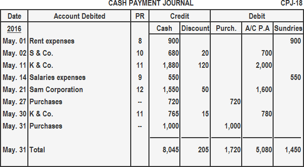 cash-payment-journal-example