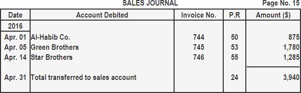 sales-returns-journal-img2