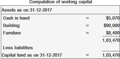 Calculations for Working Capital