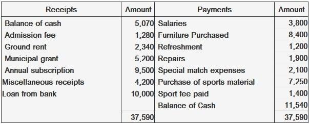 GB Hockey Club Cash Transactions