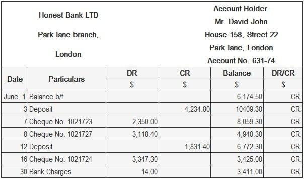 Cash Book and Bank Statement