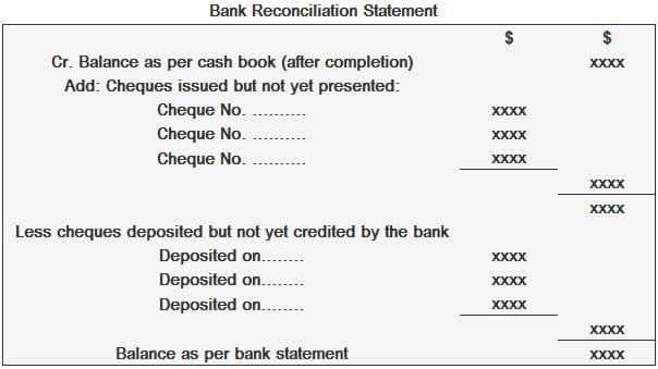 bank-reconciliation-statement