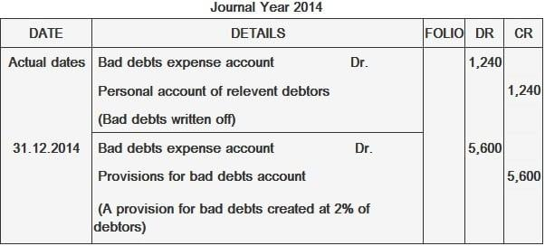 How to write off bad debt apa and article review