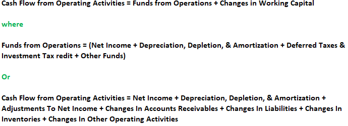 Formula-to-calculate-cash-flow-from-operating-activities
