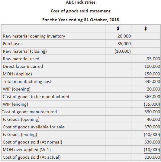 Income statement example 1