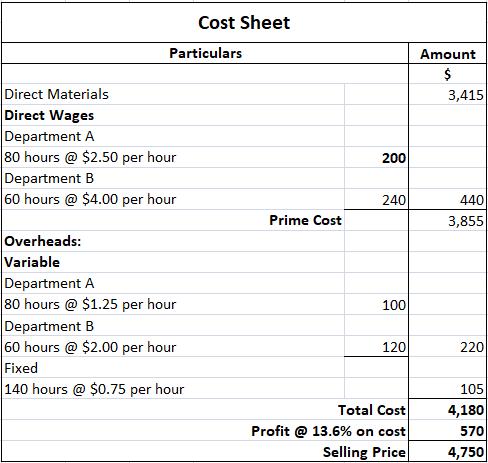 Job Cost Sheet Solution