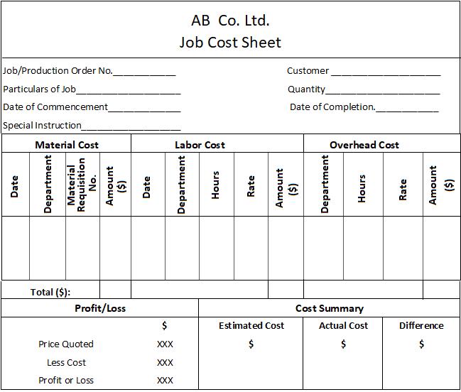 Job Costing - Specimen of Job Cost Sheet