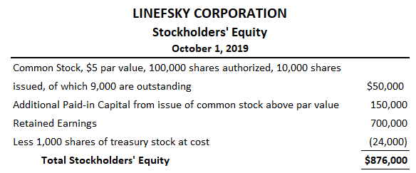 Total-Stockholders'-Equity-Statement
