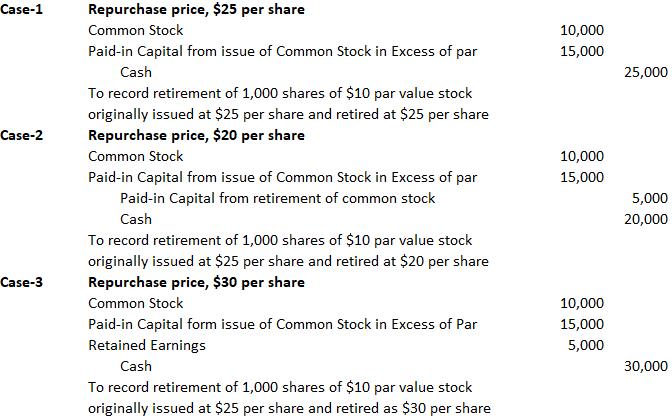 retirement-of-treasury-stock-example