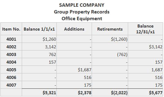 Accumulated depreciation example