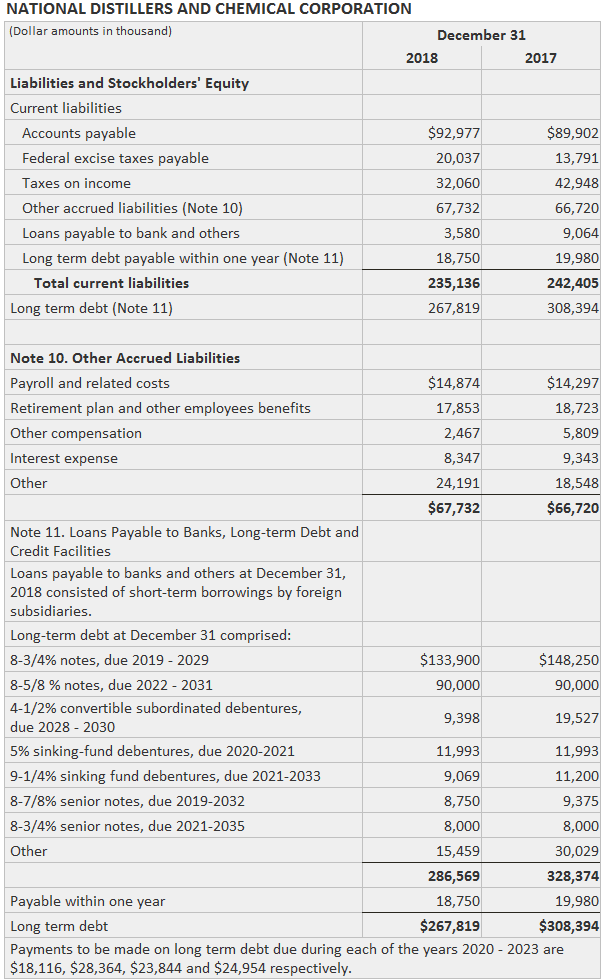 Disclosure related to liabilities example