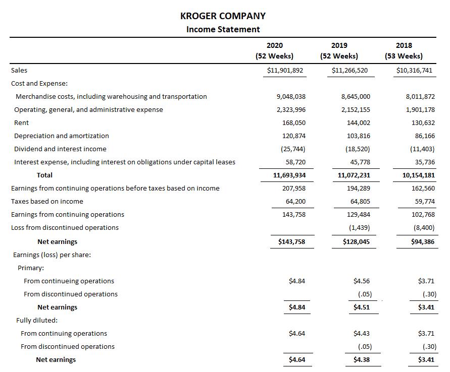 EPS-Income-Statement