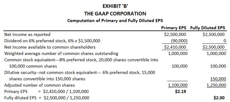 eps-exhibit-b