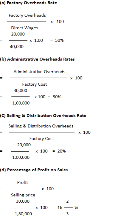 Job-Costing-Overheads-Rates-Calculation
