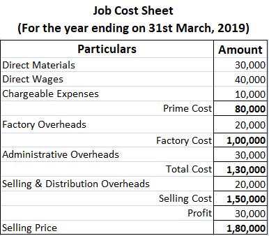 Job-Costing-Problem-No-2-Solution-Job-Cost-Sheet