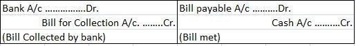 Accounting for bill of exchange journal entries1