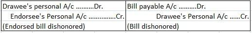 Accounting for bills