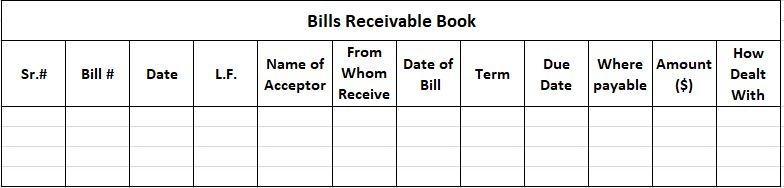 Bill Receivable Book - Format