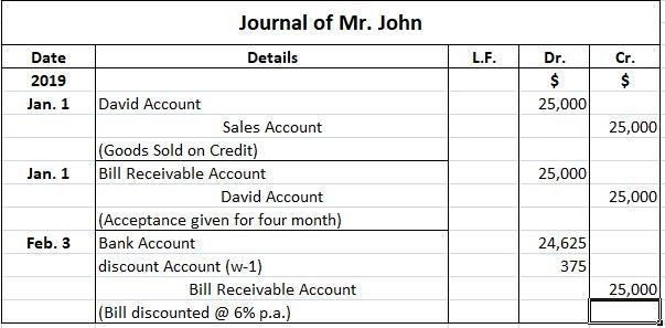 Journal for Mr. John