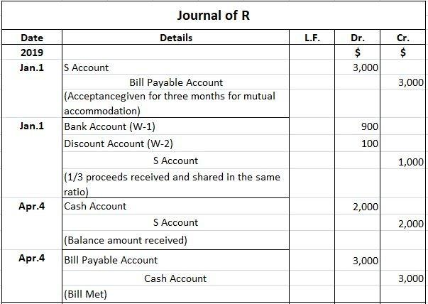Journal of R