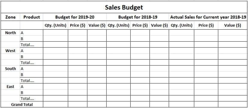 Specimen of Sales Budget