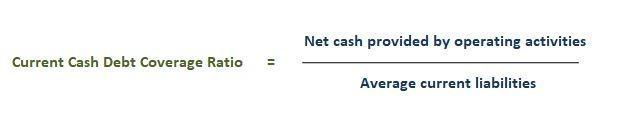 Current-Cash-Debt-Coverage-Ratio-Formula