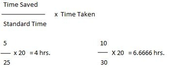 Bonus Hours Calculation (Rowan Plan)