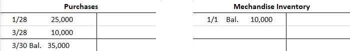 Periodic Inventory method - T Accounts
