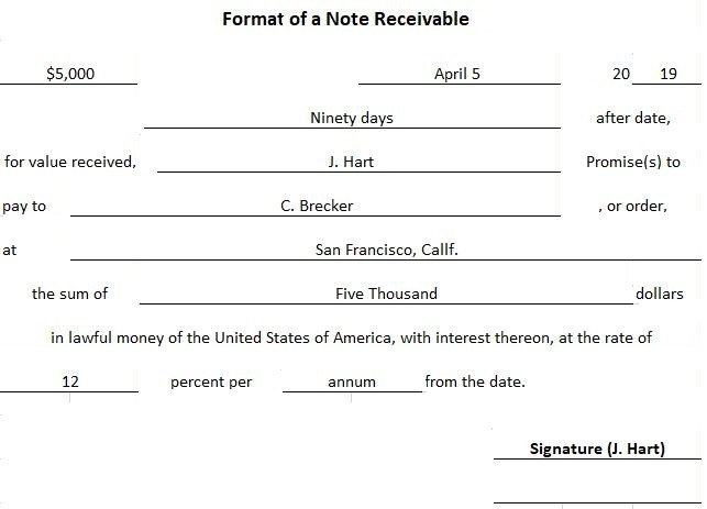 Format of Notes Receivable
