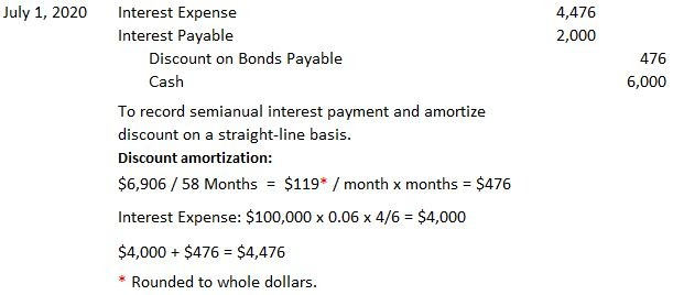 Bonds-Issued-at-premium-or-discount-between-interest-dates