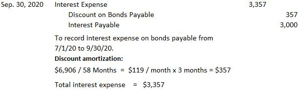 Year-end-accruals-of-interest-expense