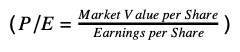 Formula for Price-to-Earnings Ratio