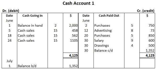 Balancing-the-cash-account