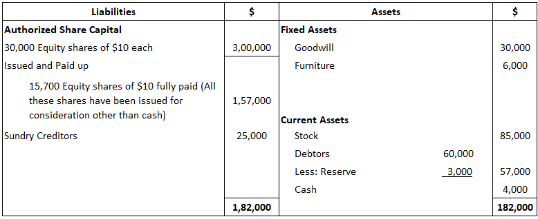 Business-acquisition-example-4