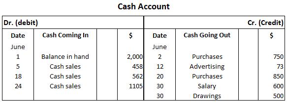 Cash-Account-Example