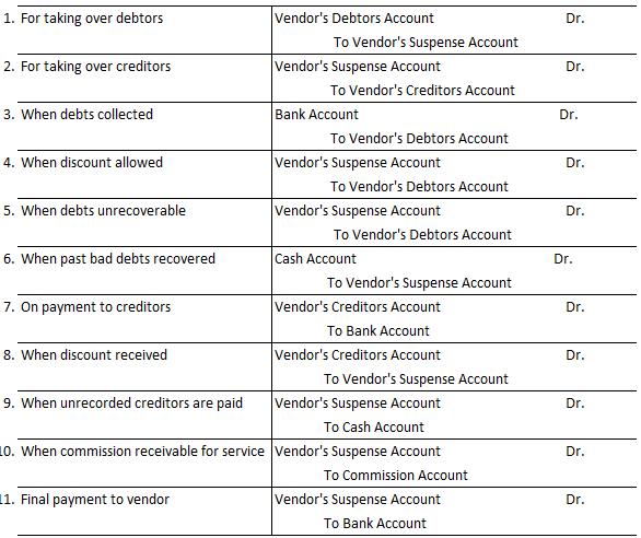 journal-Entries-for-Vendor's-Debtors-and-Creditors