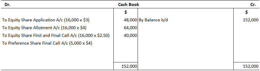 Issue-of-share-at-discount-cash-book-entries