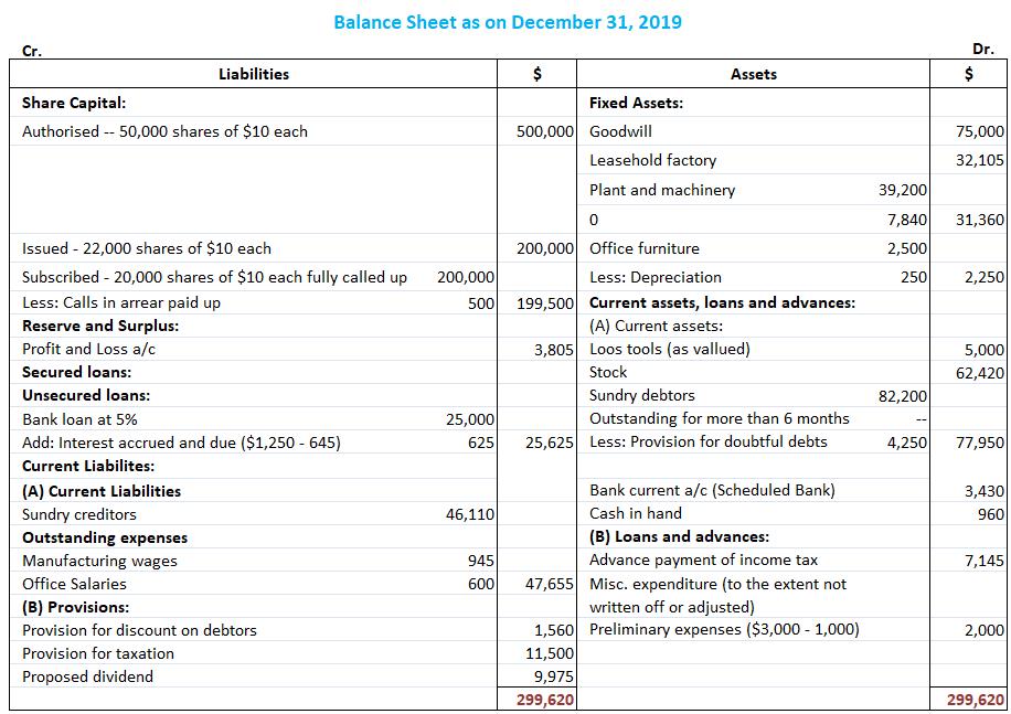 balance-sheet-problem-4