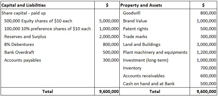 EV-Example