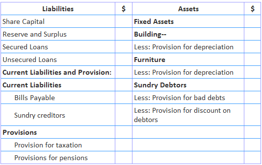 Accounting for Provisions