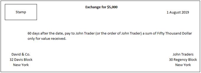 Format of Bill of Exchange
