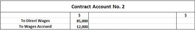Treatment of Labor Costs in Contract Account