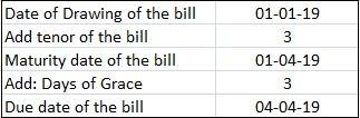 Date of Maturity and Due Date of Bill of Exchange