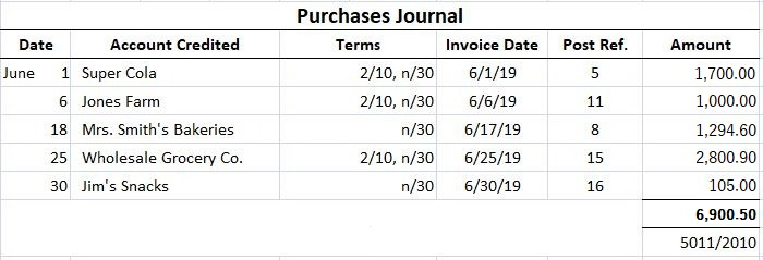 Purchases Journal Example