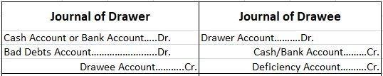 Final Dividend Received Journal Entries