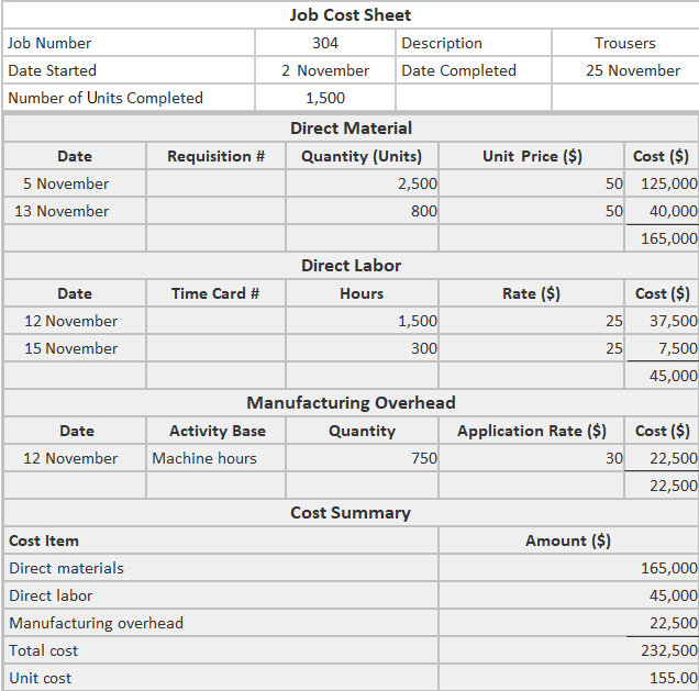 Job No. 304 Cost Sheet
