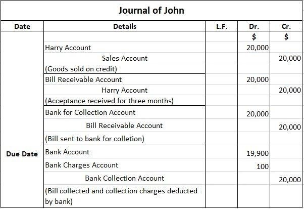 John Journal Entries